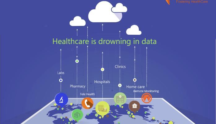 HealthCare is Drowning in Data, Thirst For Knowledge