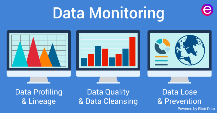 Data Monitoring Layer of Big Data Framework