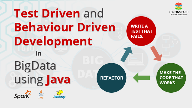 Test Driven Development & Behavior Driven Development For Big Data in Java