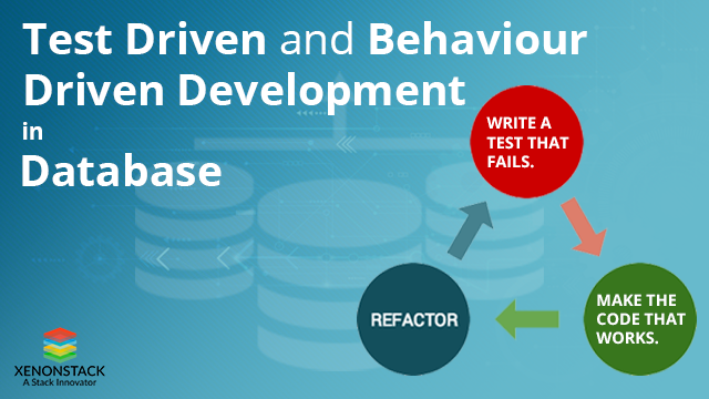 Test Driven Development and Behavior Driven Development With Database