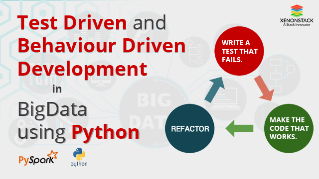 Test Driven Development and Behavior Driven Development for Big Data in Python
