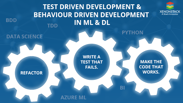 Test Driven Development and Behavior Driven Development in Machine Learning and Deep Learning