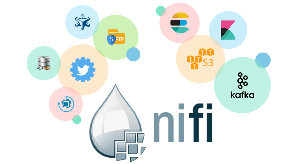 Data Ingestion From different Sources with Apache Nifi