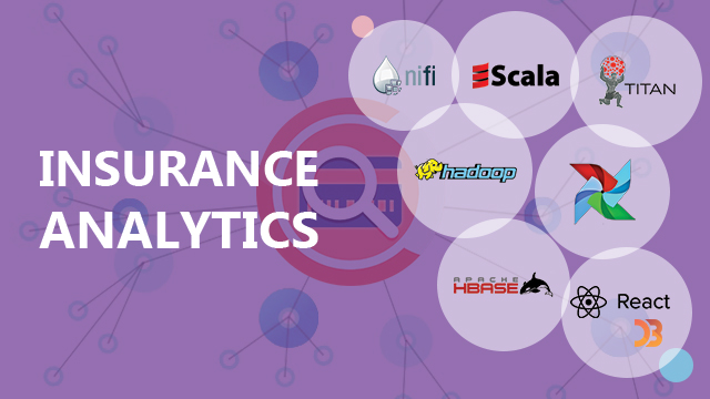 Fraud Detection & Insurance Analytics With Apache Spark & Graph Database
